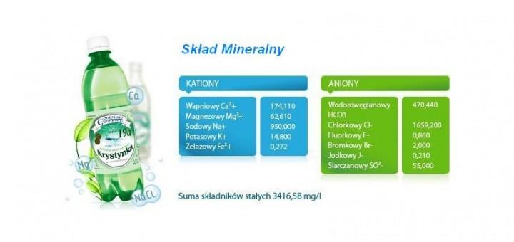 krystynka skład mineralny